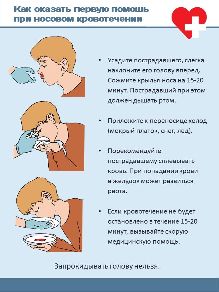 Почему у детей идёт кровь с носа